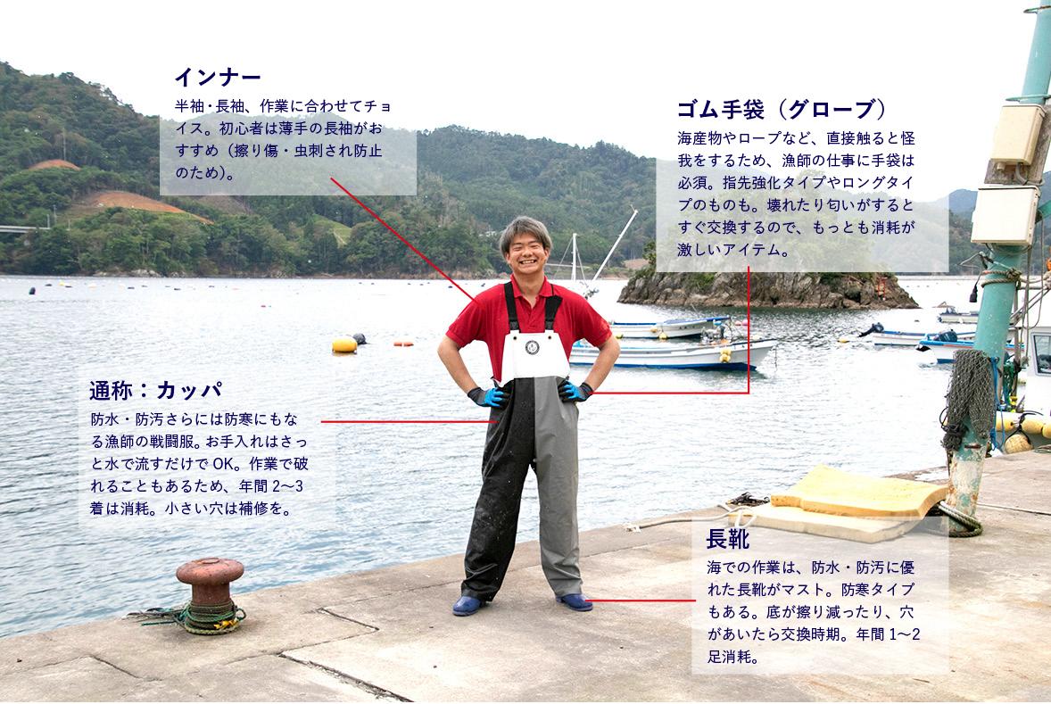 【漁師入門】漁師コレクション2020